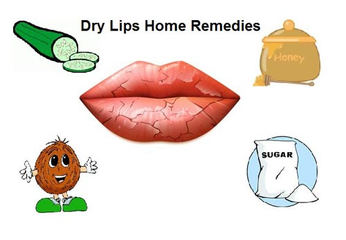 How to Get Rid of Chapped or Dry Lips Naturally?