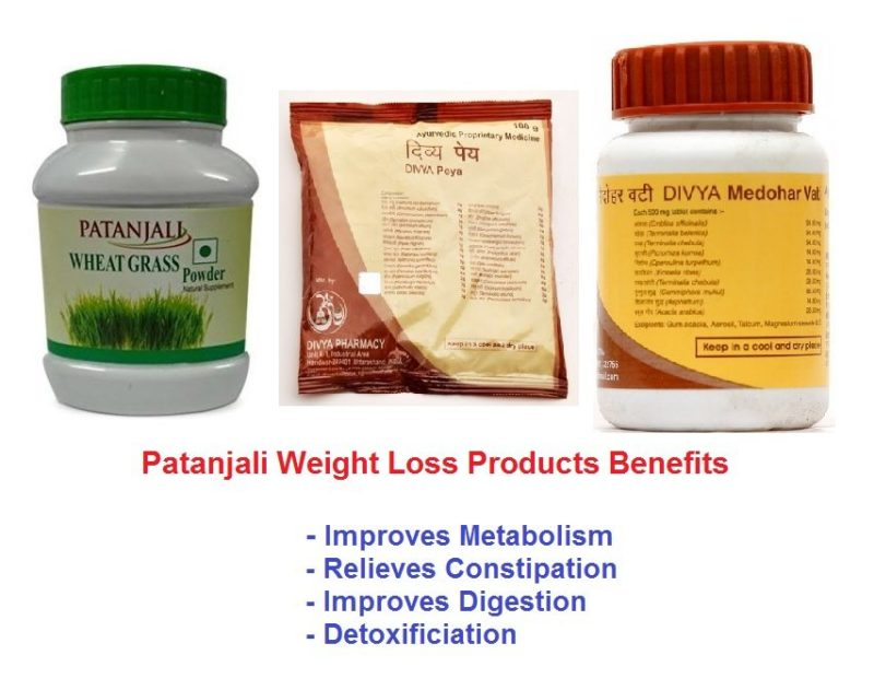 Patanjali products for weight loss beauty and fitness for women baba ramdev or patanjali weight loss products ccuart Gallery