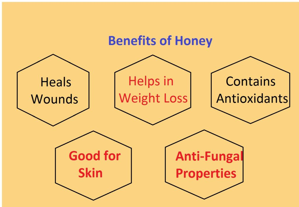 What are the Benefits of Honey for Skin, Weight Loss & Health?