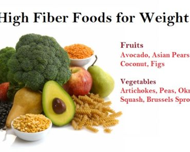High-Fiber-Foods-for-Weight Loss